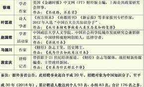 mingdan222.jpg